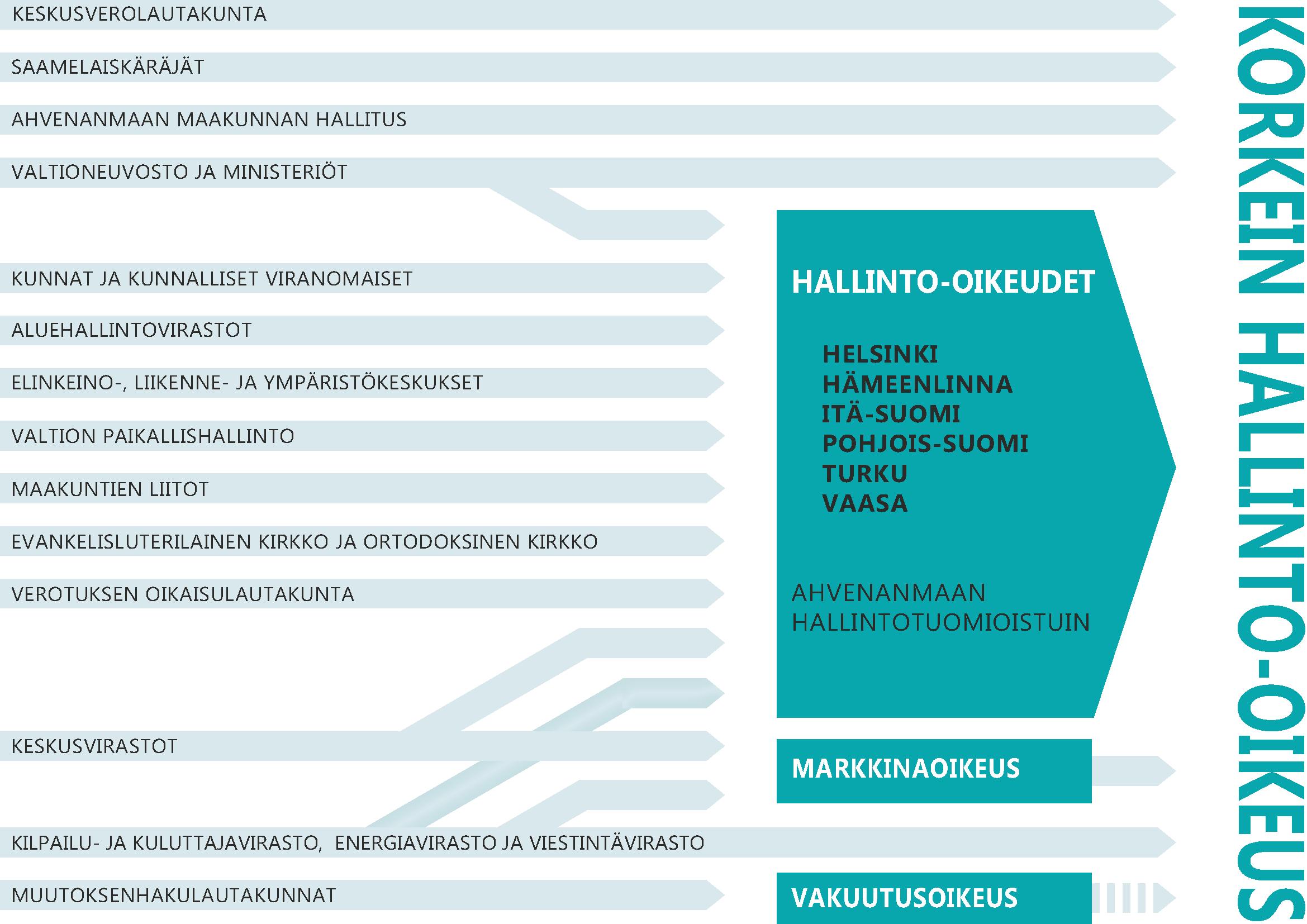 avoimet tehtävät Uusikaupunki