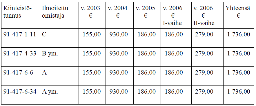 maankäyttö ja rakennuslaki hallituksen esitys 1998